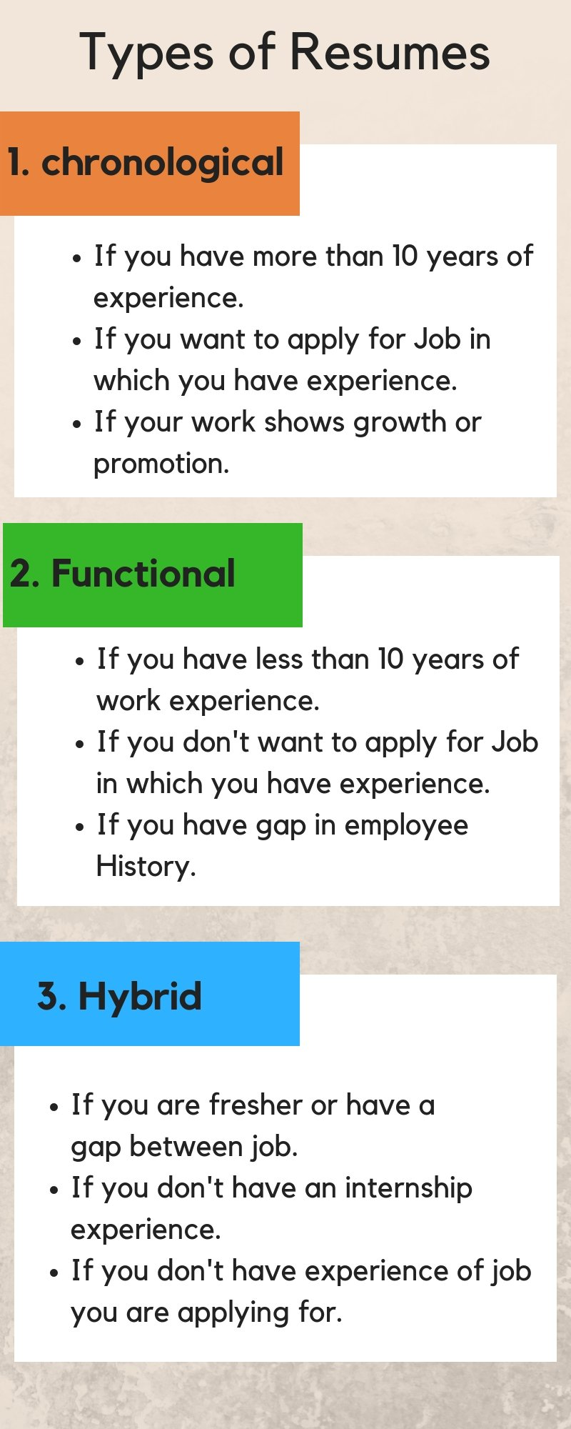 resume formats and free templates  u2014 tutorialbrain